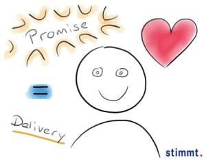 Skizze_Promise_Delivery